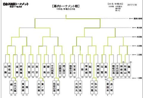 幕内トーナメント.jpg